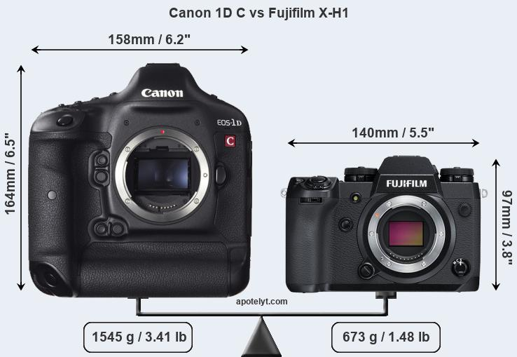 Compare Canon 1D C and Fujifilm X-H1