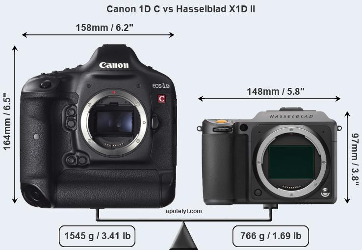 Size Canon 1D C vs Hasselblad X1D II