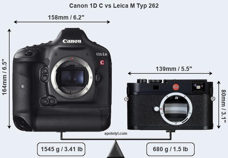 Size Canon 1D C vs Leica M Typ 262