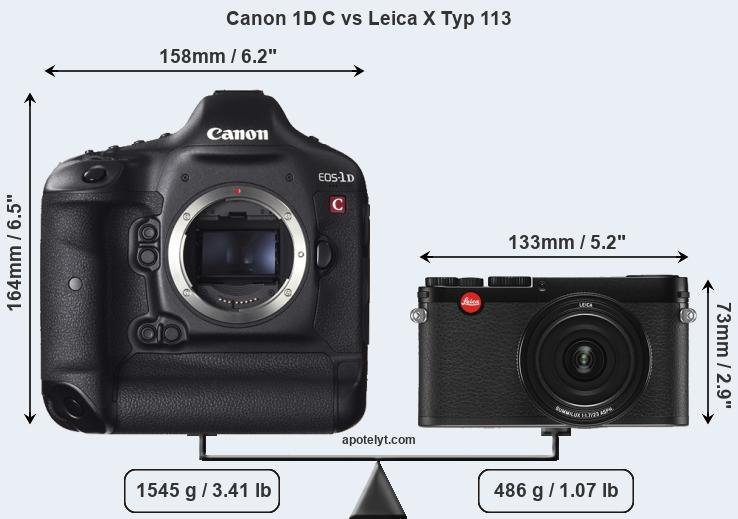 Size Canon 1D C vs Leica X Typ 113