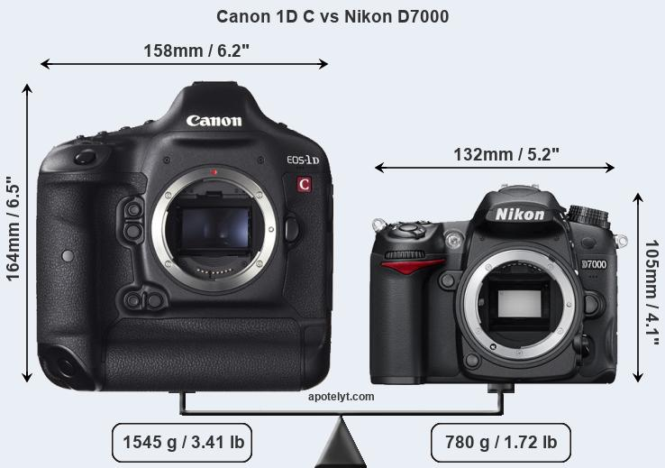 Compare Canon 1D C and Nikon D7000