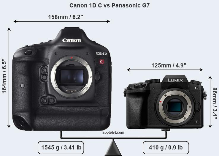 Compare Canon 1D C vs Panasonic G7