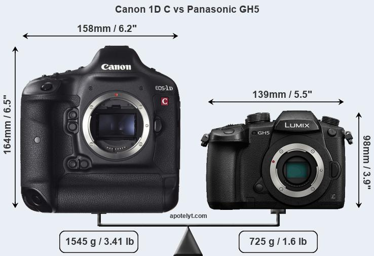Compare Canon 1D C and Panasonic GH5
