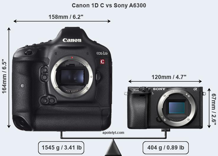 Size Canon 1D C vs Sony A6300