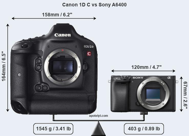 Size Canon 1D C vs Sony A6400