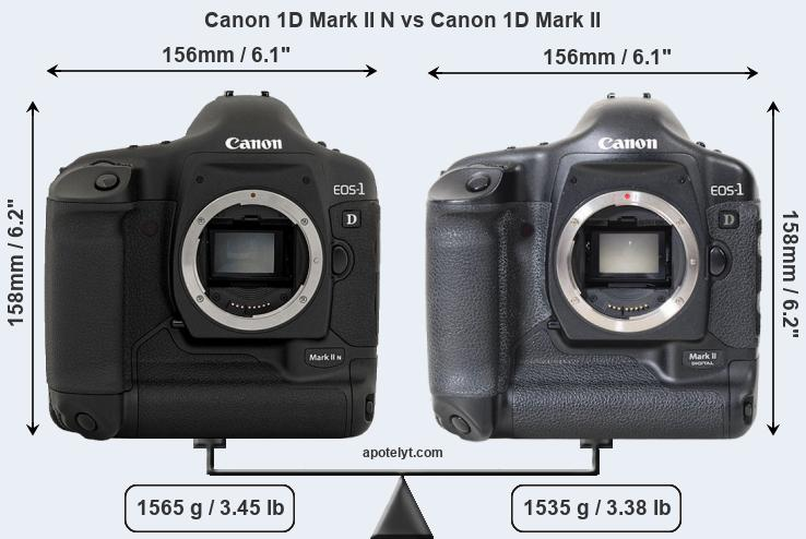 Compare Canon 1D Mark II N and Canon 1D Mark II
