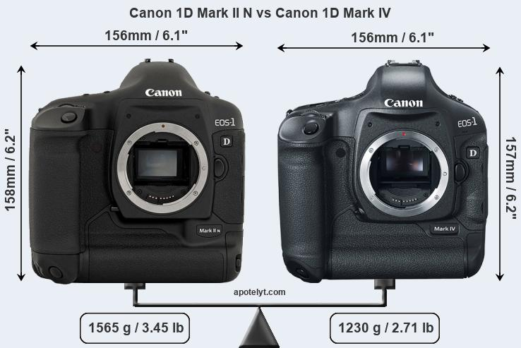 Compare Canon 1D Mark II N and Canon 1D Mark IV