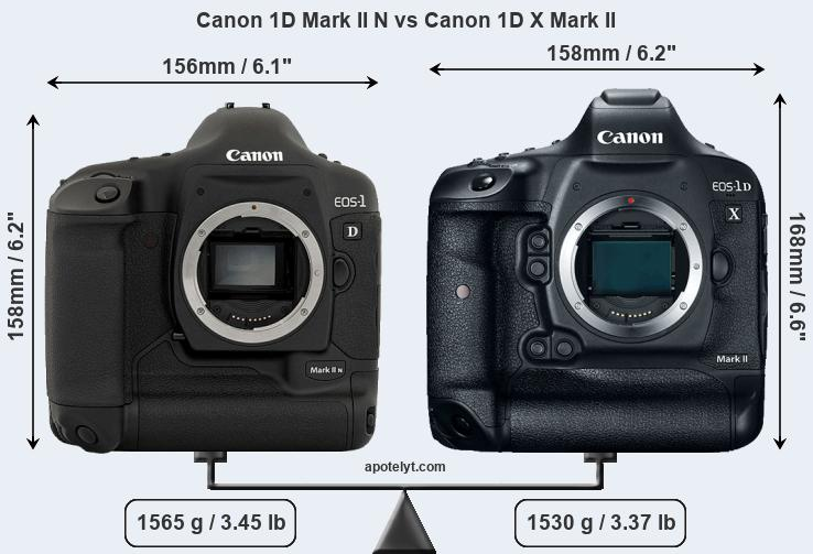 Canon 1D Mark II N vs Canon 1D X Mark II front