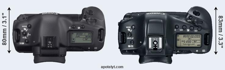 1D Mark II N versus 1DX Mark II top view
