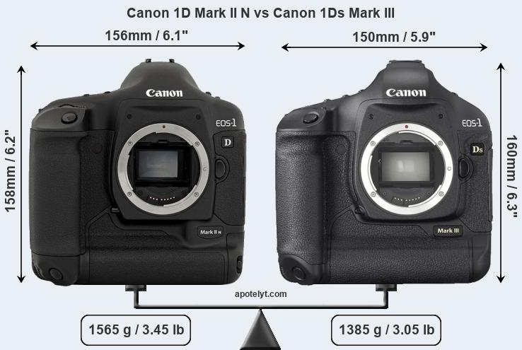 Size Canon 1D Mark II N vs Canon 1Ds Mark III