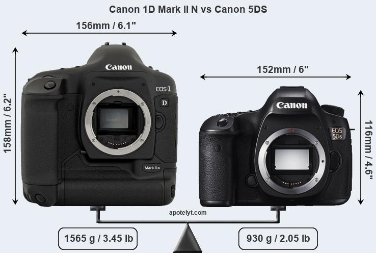 Size Canon 1D Mark II N vs Canon 5DS