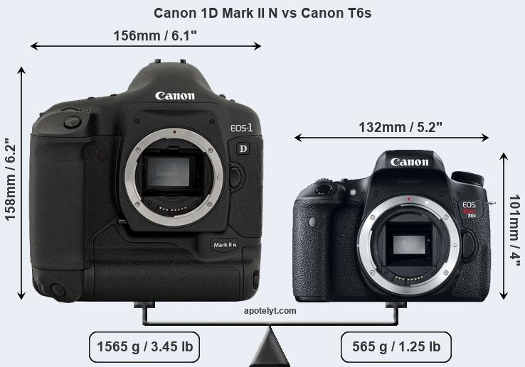 Compare Canon 1D Mark II N and Canon T6s