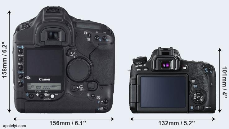 1D Mark II N and T6s rear side