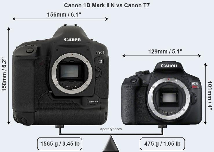 Compare Canon 1D Mark II N and Canon T7