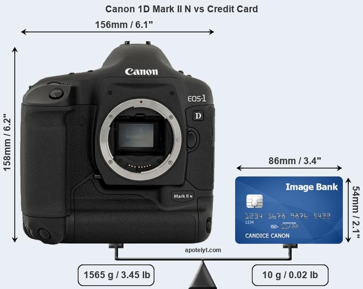 Canon 1D Mark II N vs credit card front