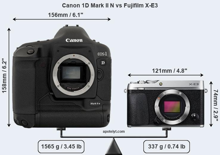 Compare Canon 1D Mark II N and Fujifilm X-E3
