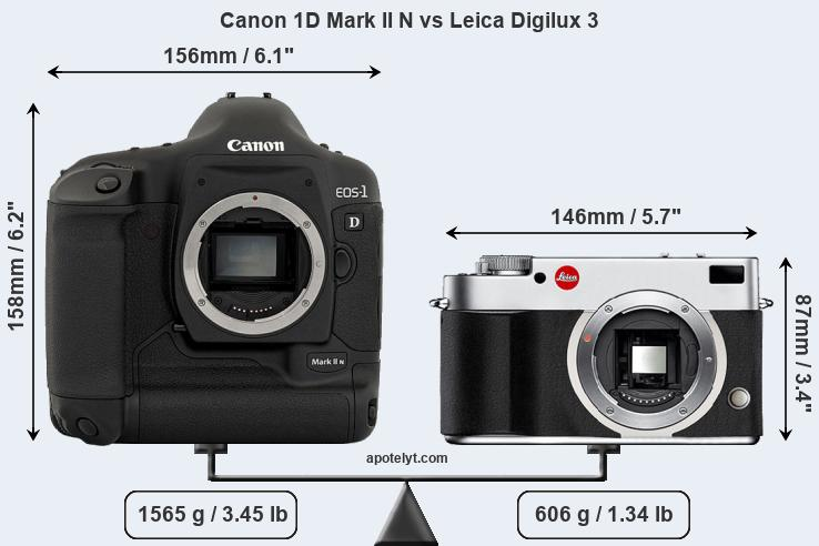 Size Canon 1D Mark II N vs Leica Digilux 3