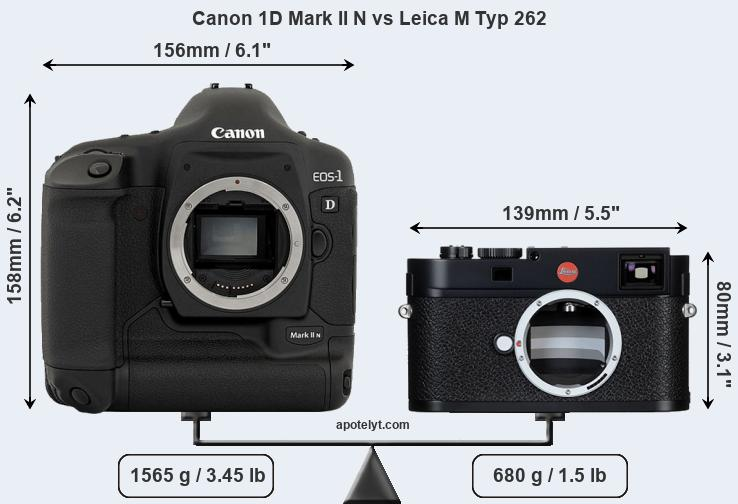 Size Canon 1D Mark II N vs Leica M Typ 262