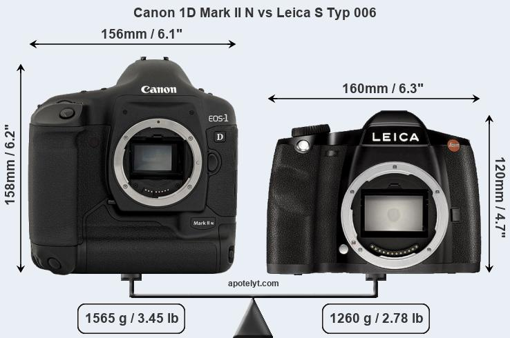 Size Canon 1D Mark II N vs Leica S Typ 006