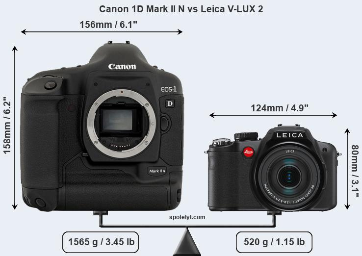 Size Canon 1D Mark II N vs Leica V-LUX 2