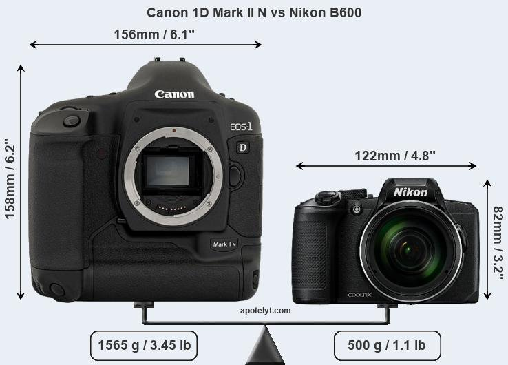 Size Canon 1D Mark II N vs Nikon B600