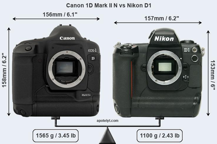 Size Canon 1D Mark II N vs Nikon D1