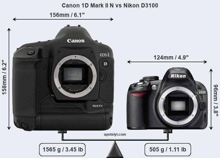 Size Canon 1D Mark II N vs Nikon D3100
