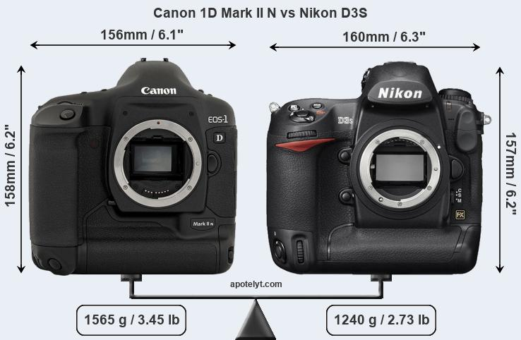 Compare Canon 1D Mark II N vs Nikon D3S