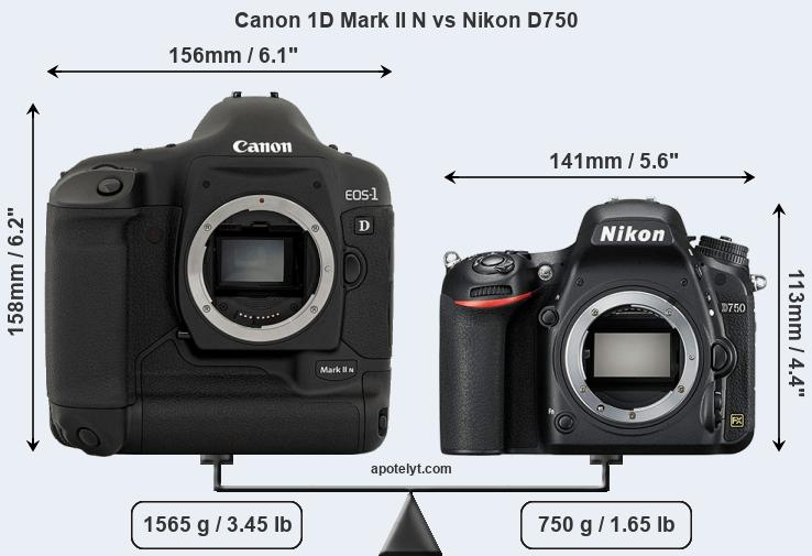 Compare Canon 1D Mark II N and Nikon D750