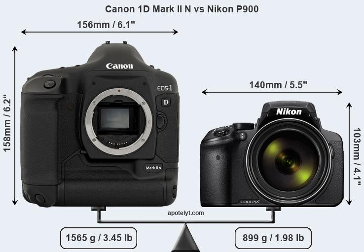Size Canon 1D Mark II N vs Nikon P900