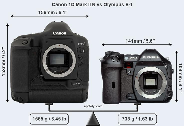 Compare Canon 1D Mark II N and Olympus E-1