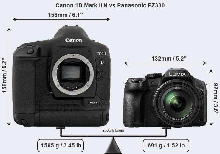 Size Canon 1D Mark II N vs Panasonic FZ330
