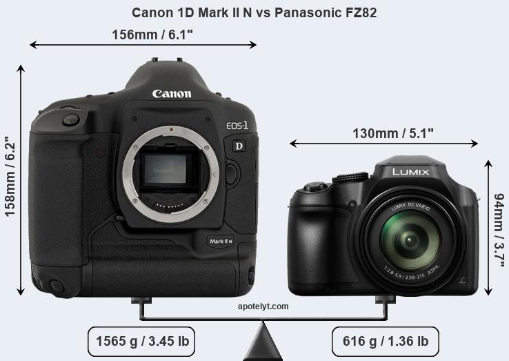 Size Canon 1D Mark II N vs Panasonic FZ82