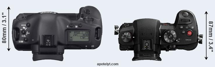 1D Mark II N versus GH5s top view