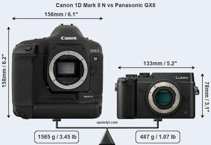 Size Canon 1D Mark II N vs Panasonic GX8
