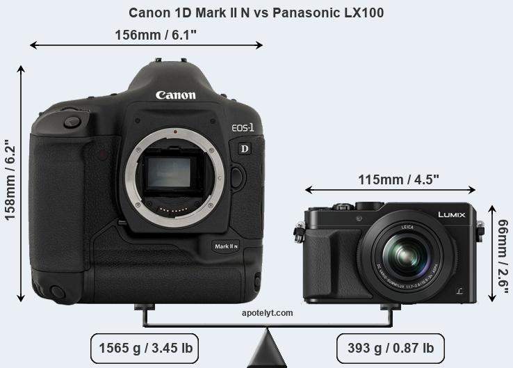 Size Canon 1D Mark II N vs Panasonic LX100