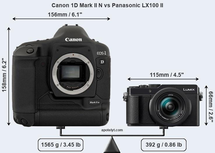 Size Canon 1D Mark II N vs Panasonic LX100 II