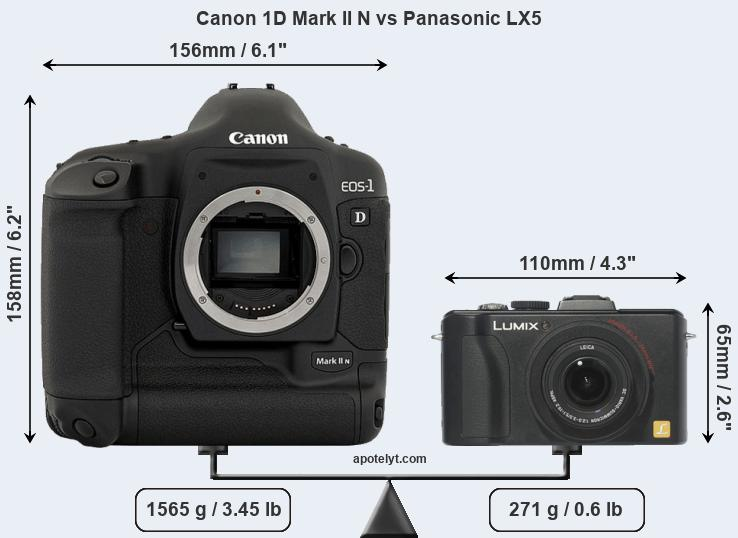 Size Canon 1D Mark II N vs Panasonic LX5