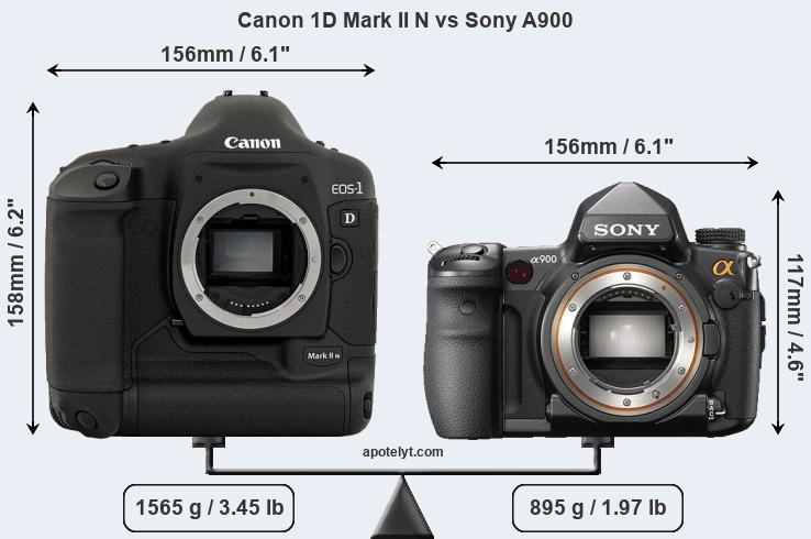 Size Canon 1D Mark II N vs Sony A900
