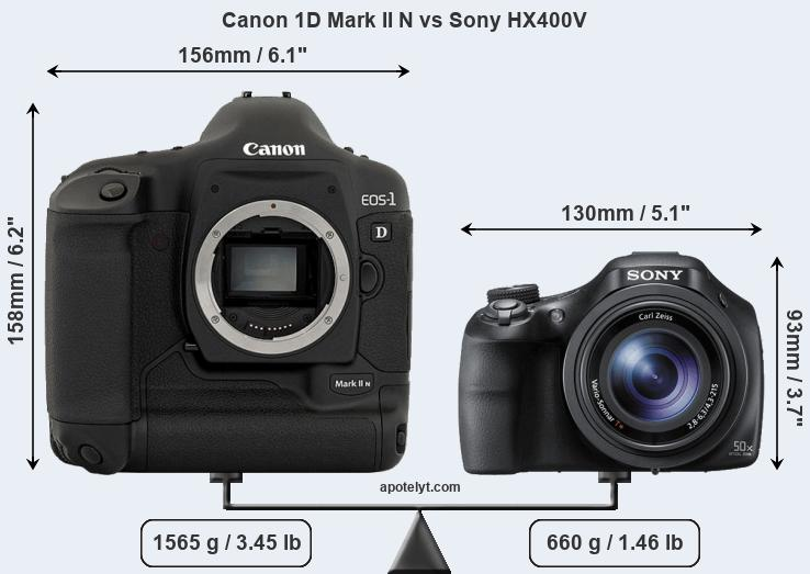 Size Canon 1D Mark II N vs Sony HX400V