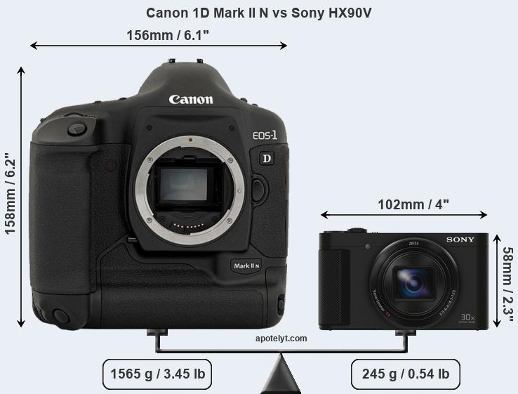 Size Canon 1D Mark II N vs Sony HX90V