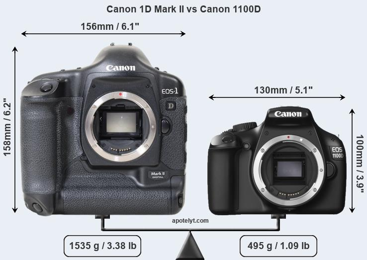 Compare Canon 1D Mark II and Canon 1100D