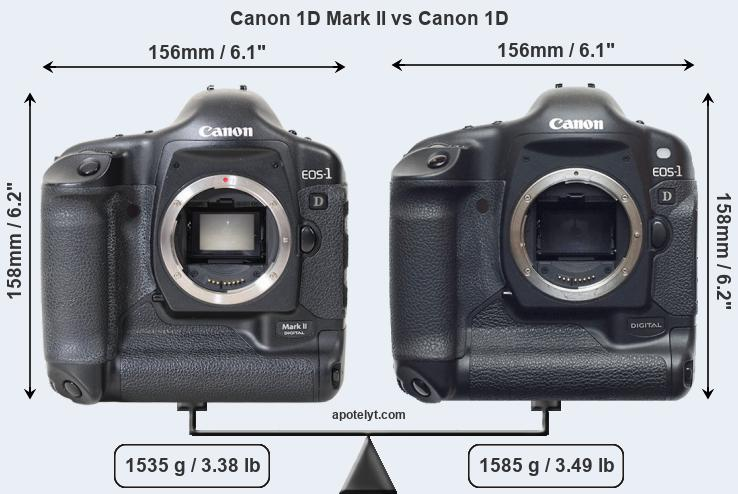 Compare Canon 1D Mark II and Canon 1D
