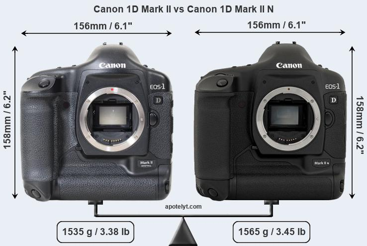 Size Canon 1D Mark II vs Canon 1D Mark II N