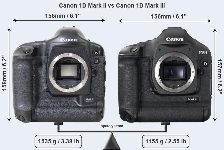 Size Canon 1D Mark II vs Canon 1D Mark III