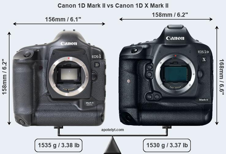 Canon 1D Mark II vs Canon 1D X Mark II front