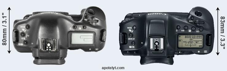 1D Mark II versus 1DX Mark II top view