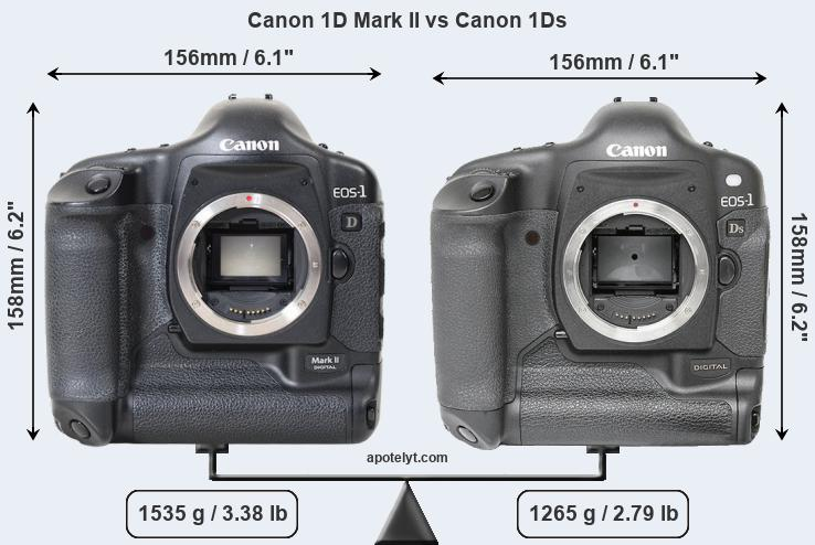 Compare Canon 1D Mark II vs Canon 1Ds