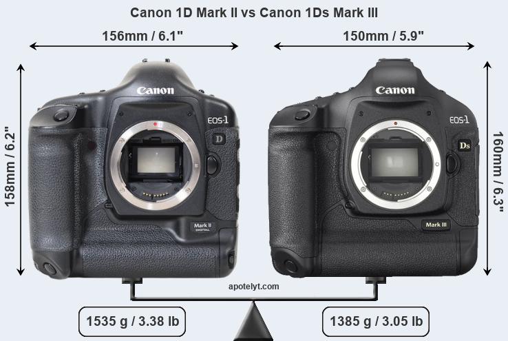 Compare Canon 1D Mark II vs Canon 1Ds Mark III