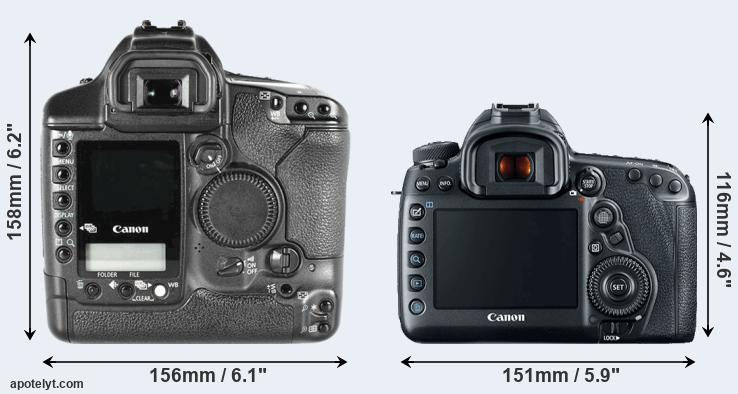 1D Mark II and 5D Mark IV rear side